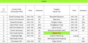 Bohol Tour Packages Price Sheet