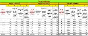 coco mangos bohol tor packages 2017-2018